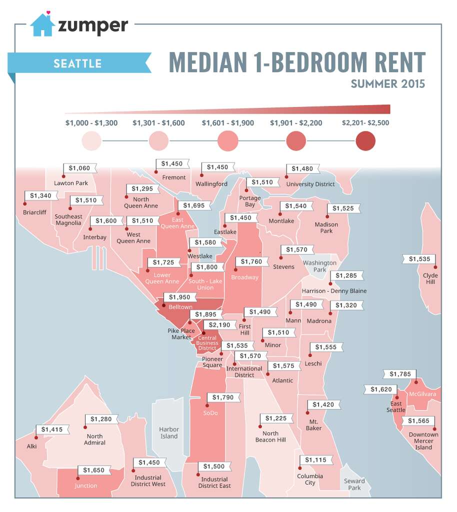 average rent for one bedroom apartment in seattle hondurasliteraria