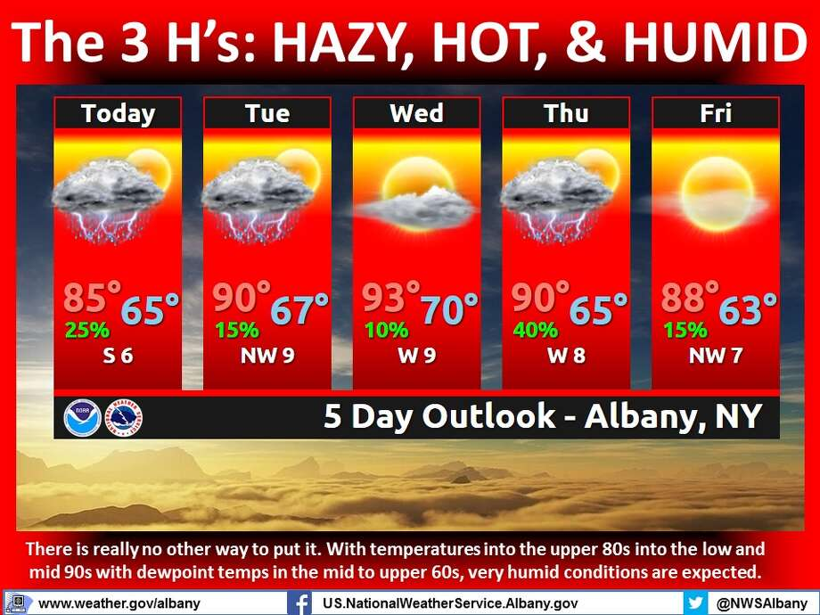 Here comes the heat. The National Weather Service in Albany says the temperature could break 90 on Tuesday, Wednesday and Thursday, triggering the region's first official heat wave this year. (National Weather Service)