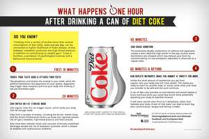 This is what happens to your body when you drink Diet Coke - Photo