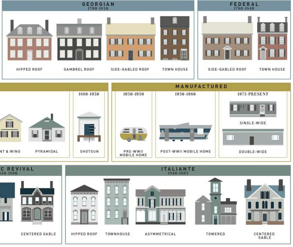 the evolution of the average american house style houston chronicle