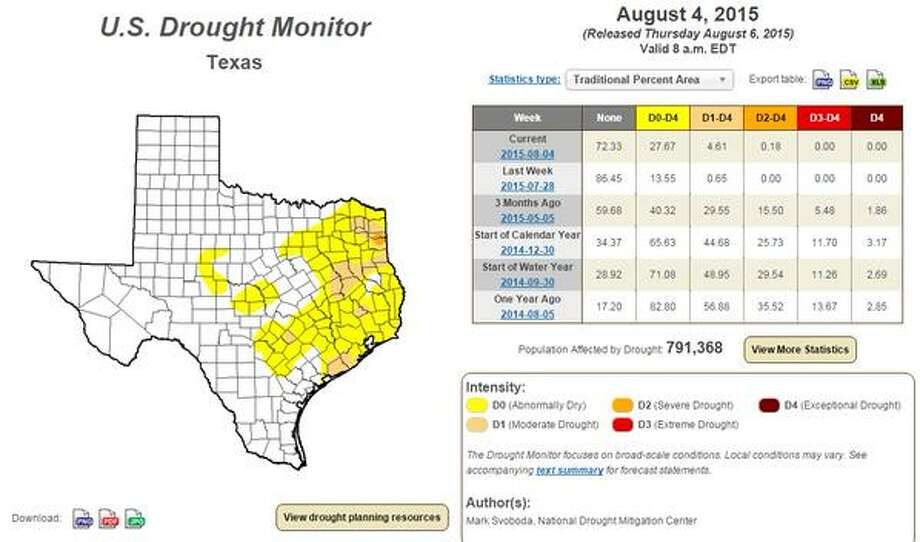 Drought Index Map