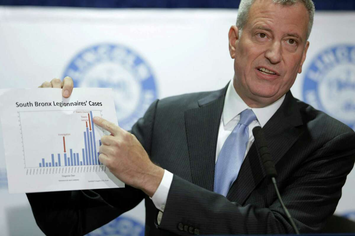 New York City Mayor Bill de Blasio holds up a chart documenting the cases of Legionnaires' disease while speaking to reporters at Lincoln Hospital in the Bronx borough of New York, Tuesday, Aug. 4, 2015. The death toll from an outbreak of Legionnaires' disease has risen from four to seven people, city health officials announced Monday at a public town hall meeting of concerned residents. (AP Photo/Seth Wenig)
