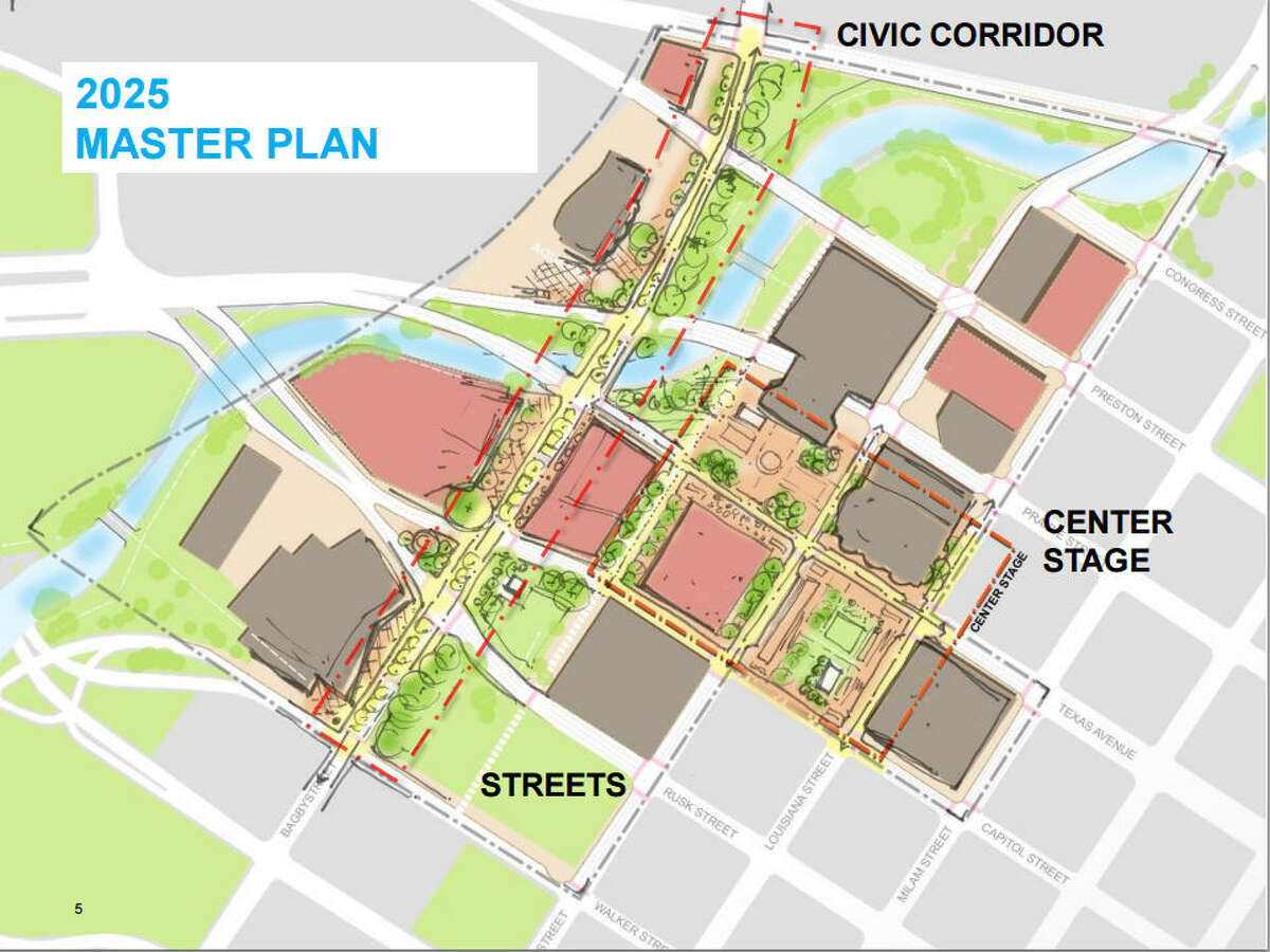 Houston First commissioned a master plan for Houston's Theater District by 2025 that aims to reinvent the 17-block area that holds the city's top performance venues, the Alley Theatre, Hobby Center, Wortham Center and Jones Hall.