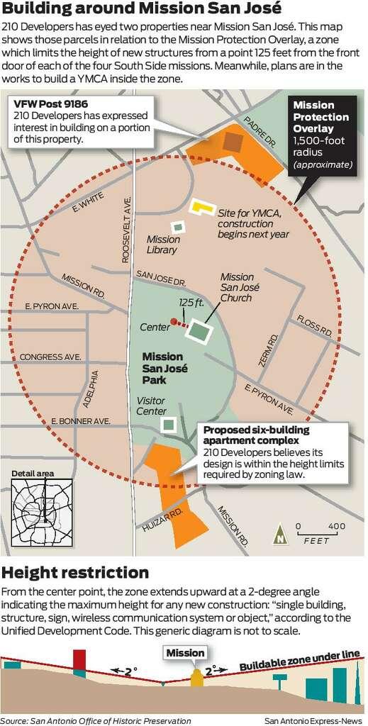 Developer eyeing land near Mission San Jose San Antonio ExpressNews