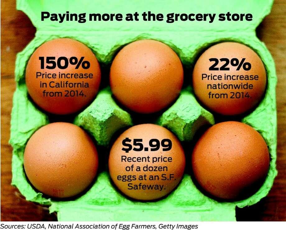 a diamond a dozen eggs price