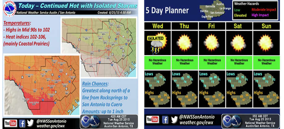 Up to an inch of rain could fall in San Antonio Tuesday afternoon.