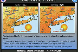 Weekend forecast: Warm, sunny, then hot - Photo