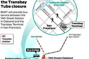 How to get around during BART's Transbay Tube closure - Photo
