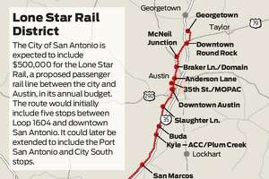 Union Pacific puts brakes on passenger rail line along I-35 - Photo