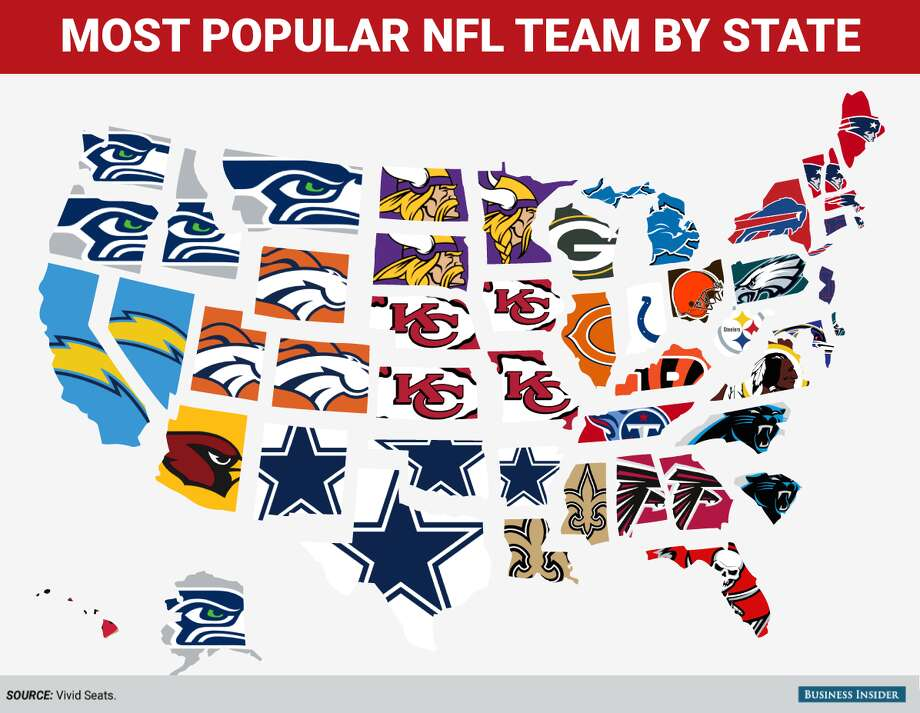 Click through to see the most popular NFL team in each state Photo: Business Insider