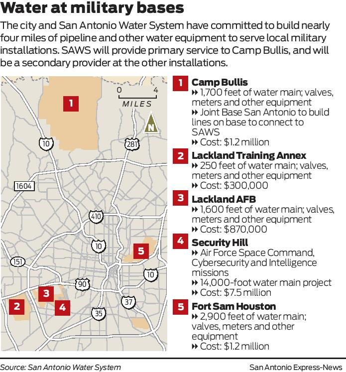 San Antonio Coroplast Signs Camp Bullis Floresville: Water Supply A Concern For Camp Bullis