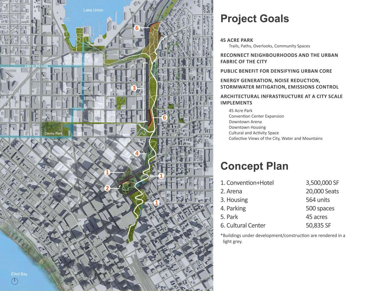 This rendering shows where the park over Interstate 5 would run and details the various parts of the concept.