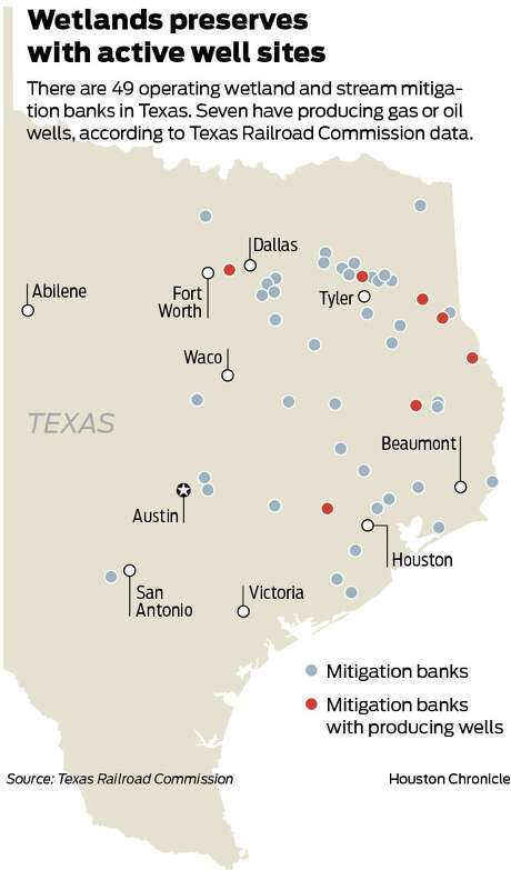 There are 49 operating wetland and stream mitigation banks in Texas. Seven have operating gas or oil wells, according to Texas Railroad Commission data.