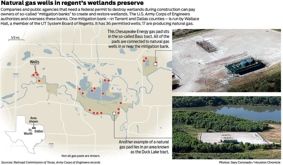 Map shows natural gas wells in wetlands preserve run by Wallace Hall.