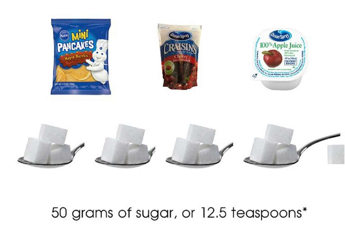 When the author created this photo montage in 2015,Houston ISD students could choose breakfast items containing up to 51 grams of sugar-several times a child's daily recommended allowance. *Because apple juice is devoid of fiber, its naturally occurring sugar grams are included here. But even without the juice, this meal contains 9.5 teaspoons of added sugar