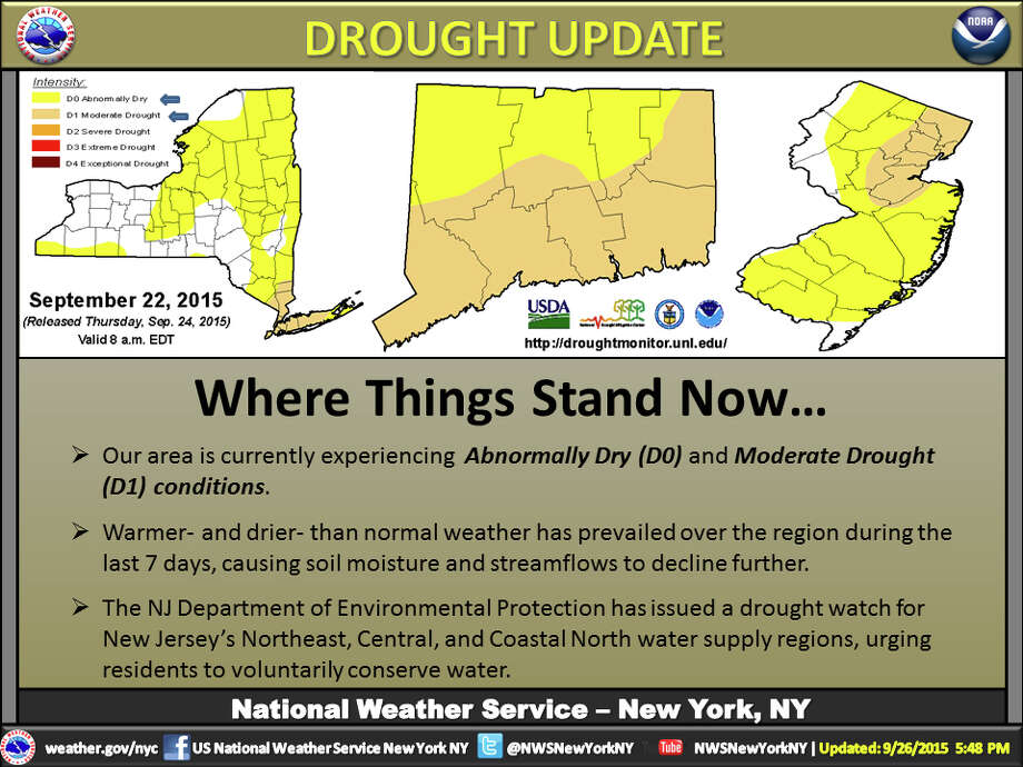 Drought conditions map Photo: Graphic Courtesy Of National Weather Service