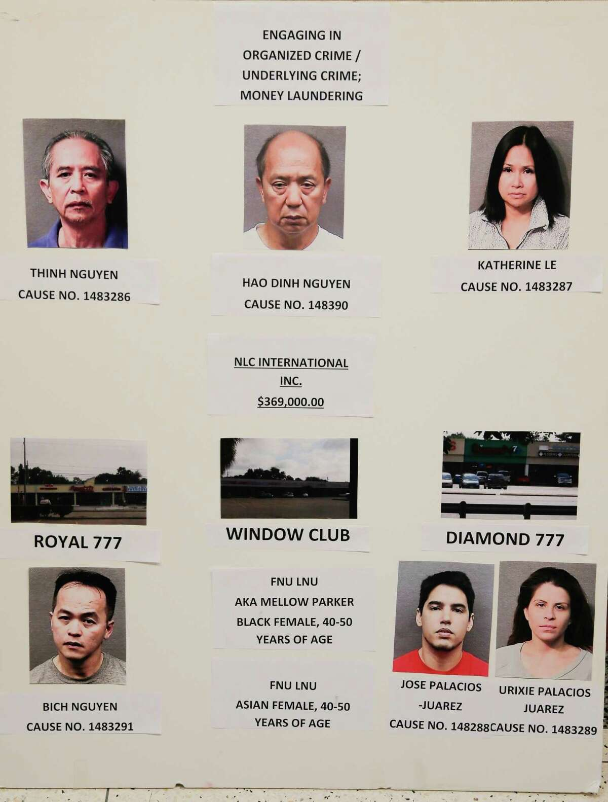 An exhibit of defendants in a game room money laundering case in Harris County.