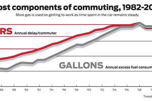 Fitch: Cost of Conn. commute continues to rise - Photo