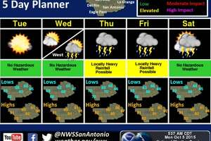 Up to 3 inches of rain headed for San Antonio - Photo