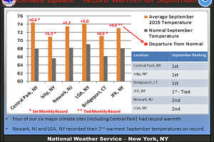 NWS: September was warmest on record - Photo