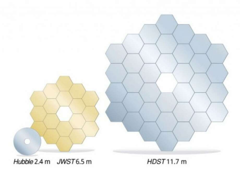 The  Association of Universities for Research in Astronomy's report detailed the High Definition Space Telescope's potential technological advancements as compared to its predecessors. The Hubble Telescope and the James Webb Space Telescope mirrors were much smaller than that of what the HDSP could have.