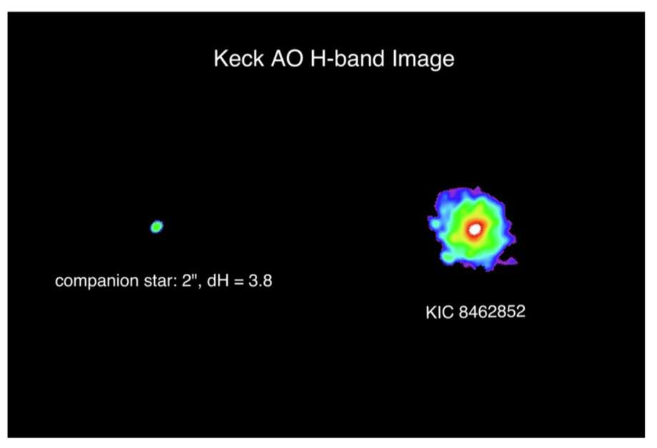 From the research paper: Planet Hunters X. KIC 8462852 – Where's the flux?