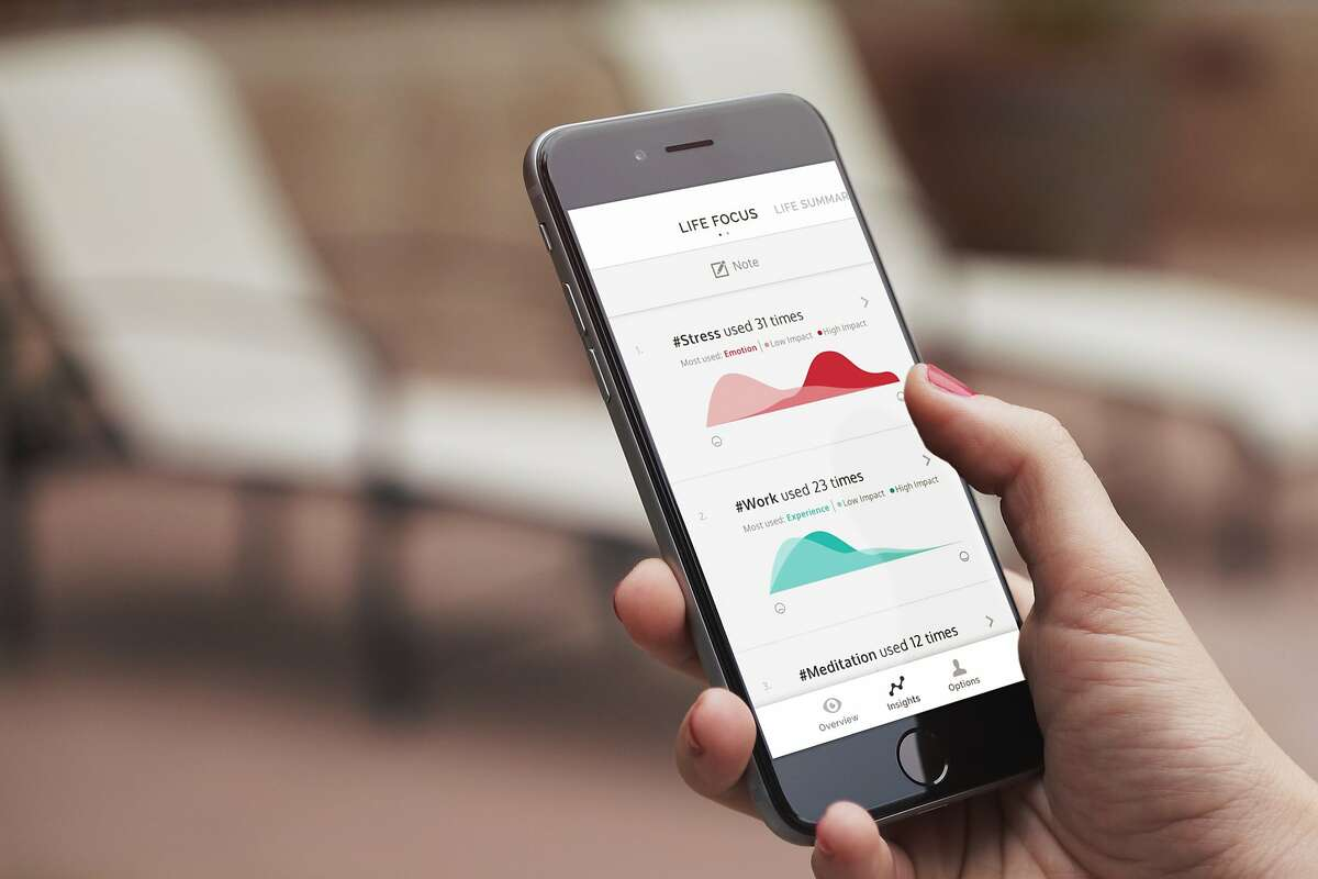 The Realifex app, available at Apple's App Store, is a digital diary that tracks your life's high and low points.