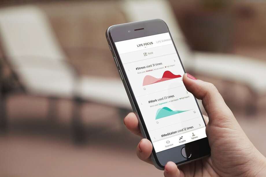 The Realifex app, available at Apple's App Store, is a digital diary that tracks your life's high and low points. Photo: Source: Realifex