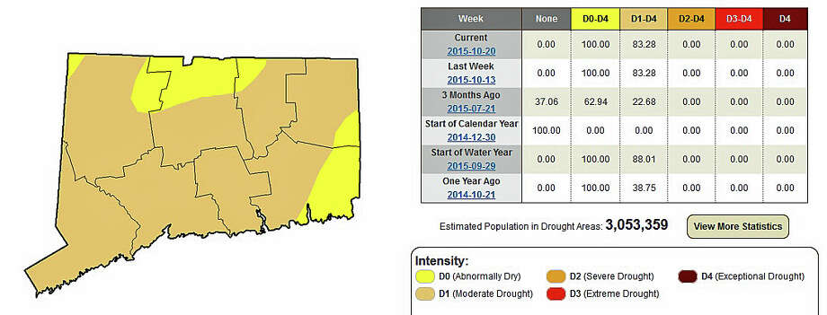 This is how Connecticut looks, according to U.S. Drought Monitor. Photo: /