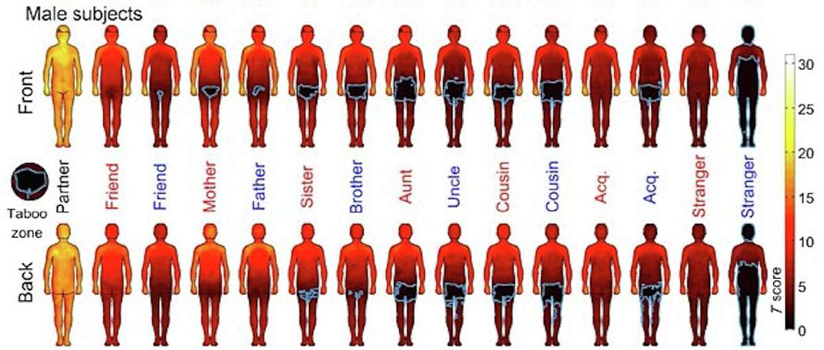 Researchers at Oxford University scientists created a series of body maps to show where humans are comfortable being touched. Dark areas and blue outlines show hands-off body areas.