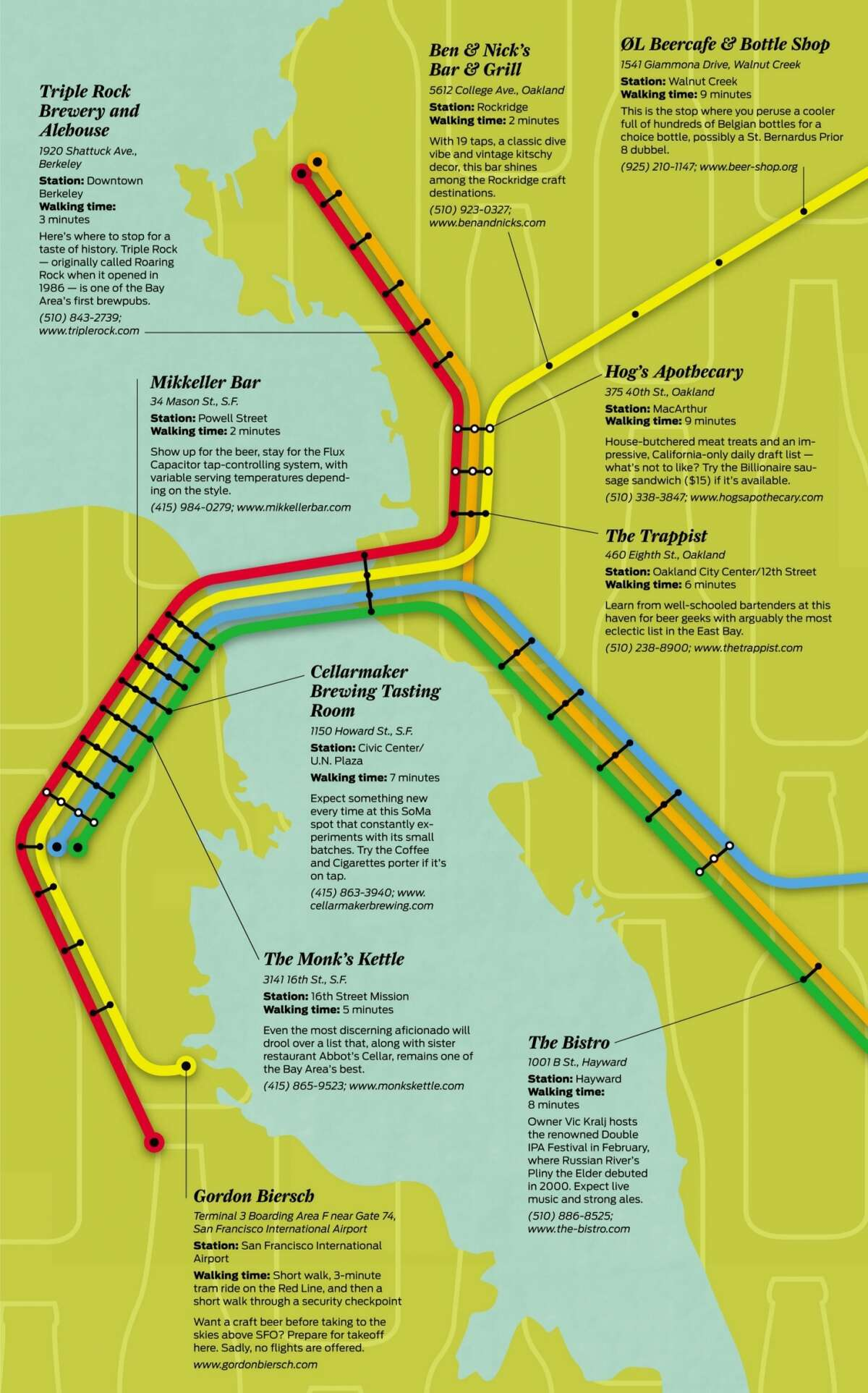 A Chronicle map by Erick Wong shows popular beer spots near BART stations.