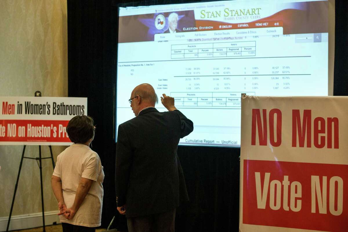 Opponents of the Houston Equal Rights Ordinance watch voting results during a watch party on Tuesday, Nov. 3, 2015, in Houston.