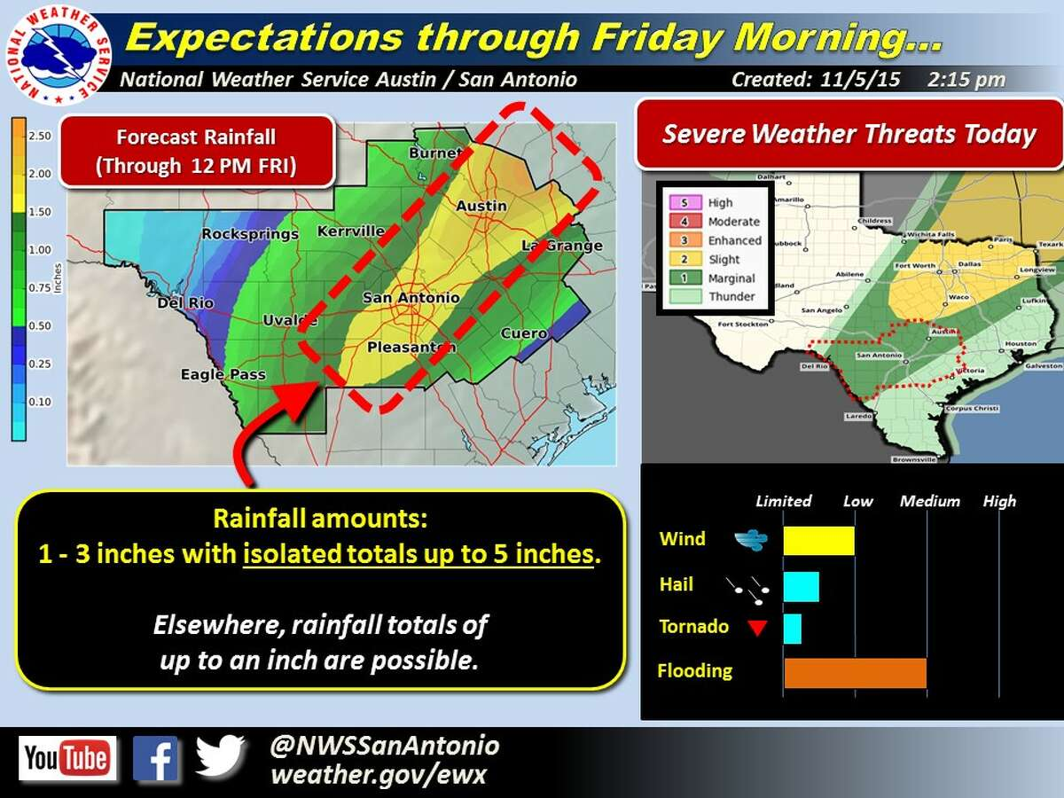 An upper level system will interact with rich Gulf and Pacific moisture to produce a threat for heavy rainfall beginning just before midnight tonight for the Rio Grande Plains and Southern Edwards Plateau and lasting through Thursday morning. As this system progresses through Thursday, the heavy rain threat will shift northeast to the Hill Country and I-35 corridor including the Austin area. Also, a slight risk for severe thunderstorms will be possible Thursday afternoon extending from the plateau north and east including the Hill Country and Austin area. By late Thursday night, another round of thunderstorms will be associated with a cold front passage from the west. These thunderstorms will likely develop into a line and push southeastward across South Central Texas overnight Thursday into Friday morning. An additional 1-2 inches of rainfall will be possible with this line