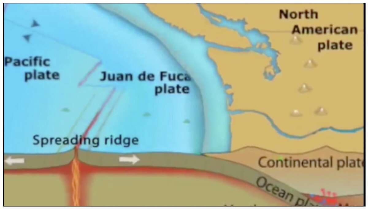 Screen grab from an animation created by the Cascadia Initiative showing the movement of the Juan de Fuca plate relative to theNorth American plate in the Pacific Northwest.