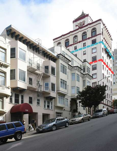 """As San Francisco planners propose an """"affordable housing bonus program"""" for about one-fifth of the city, supporters point out many older buildings exceed zoning imposed in the 1970s and '80s. This is the 1300 block of Jones Street, with a red line showing the current zoning and the blue line is what would be allowed with the housing bonus. Photo: Courtesy David Baker Architects"""