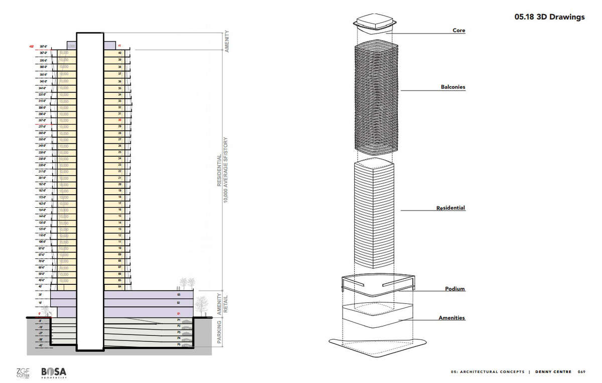 This rendering breaks out the different parts of the proposed tower, showing the unique design that incorporates the balconies into the curved exterior shape.
