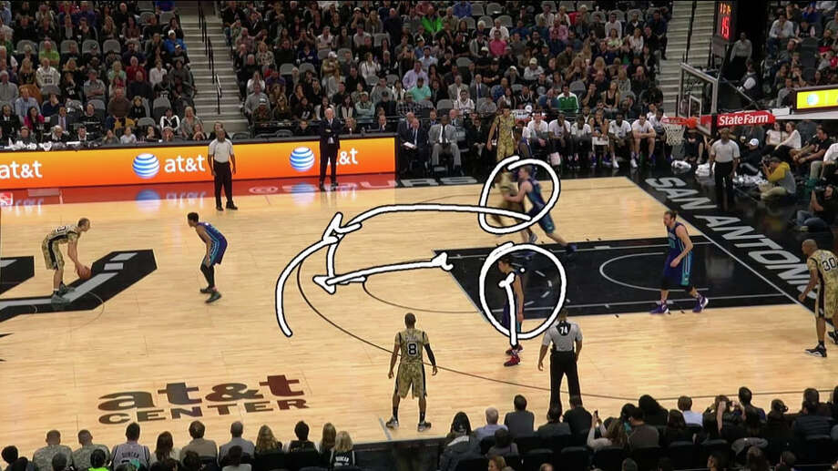 While describing how Hornets guard Jeremy Lin took on the Spurs signature pick and roll action, Spurs TV commentary man Sean Elliott ended up drawing a part of the male anatomy that is usually not allowed on TV. Photo: Fox Sports Southwest
