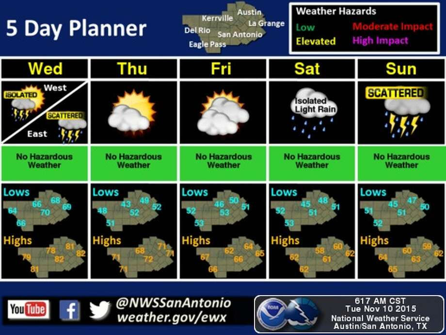 A couple of rounds of rain are expected to roll through San Antonio later this week, according to the National Weather Service. Photo: National Weather Service