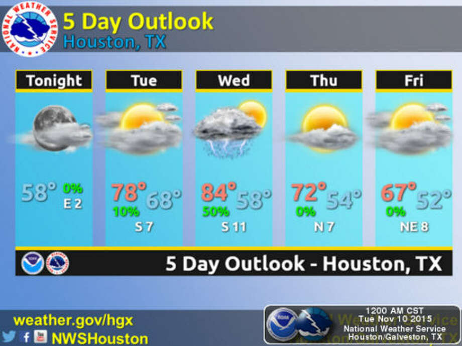 Houston's five-day weather outlook as of 4 p.m. Tuesday, Nov. 10, 2015. (National Weather Service Houston)