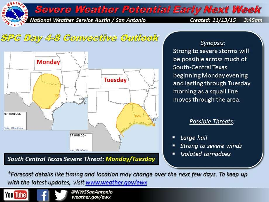 Strong to severe storms will be possible across much of South Central Texas starting Monday evening and last through Tuesday morning.