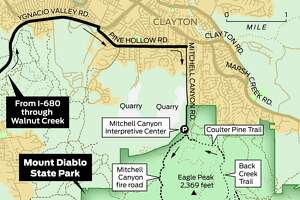Diablo's Mitchell Canyon a delightful Sunday drive - Photo