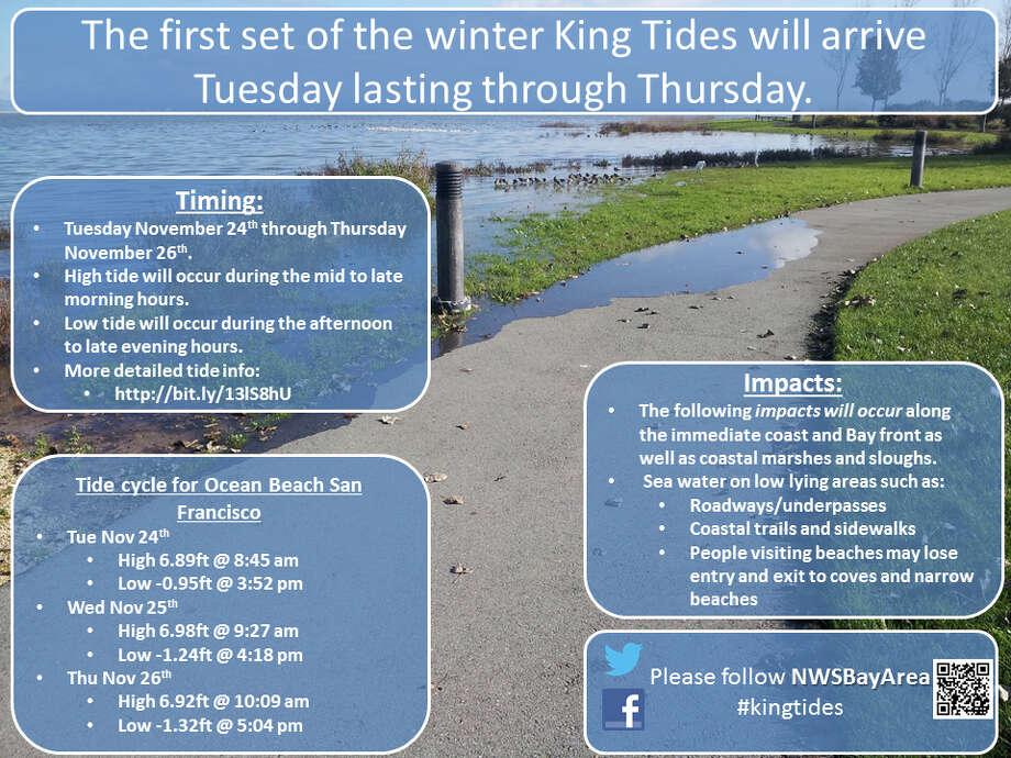 King Tides forecast through Thanksgiving Photo: NOAA