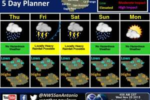 Rain, possible flooding in forecast for Thanksgiving, Black Friday in San Antonio area - Photo