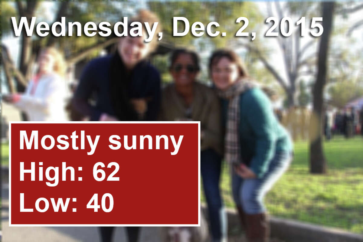 San Antonio's weather outlook for Thanksgiving weekend, according to the National Weather Service. For an updated forecast visitforecast.weather.gov.