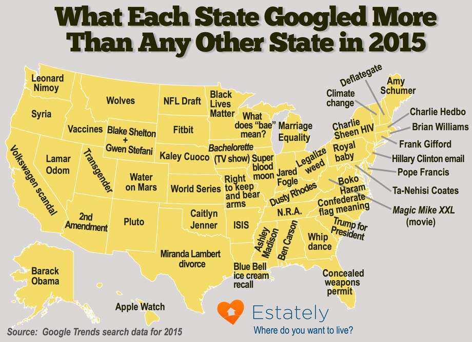 In no particular order, the following slides show the things Californians Googled more frequently than any other state.