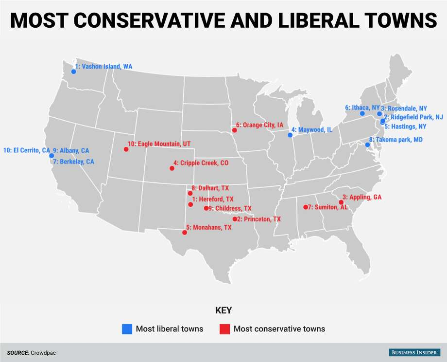 Crowdpac ranks the 10 most liberal and conservative towns in America.