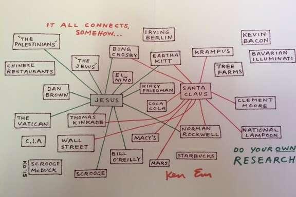 Ken Duffy's Christmas conspiracy theories
