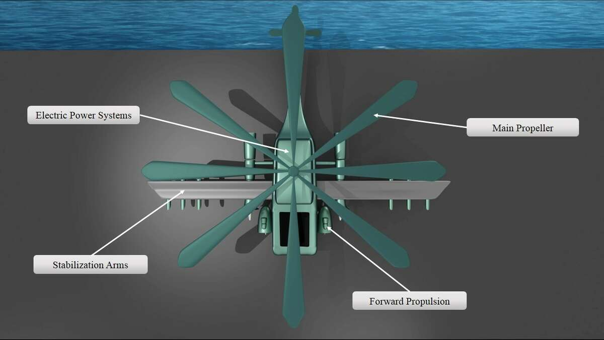 Nora Heaphy's Eco-Copter 111 design envisions the conservation of essential resources and elimination of pollution. This is accomplished by replacing the motor, fuel storage tanks, and the entire drivetrain of the helicopter with an all-electric system.