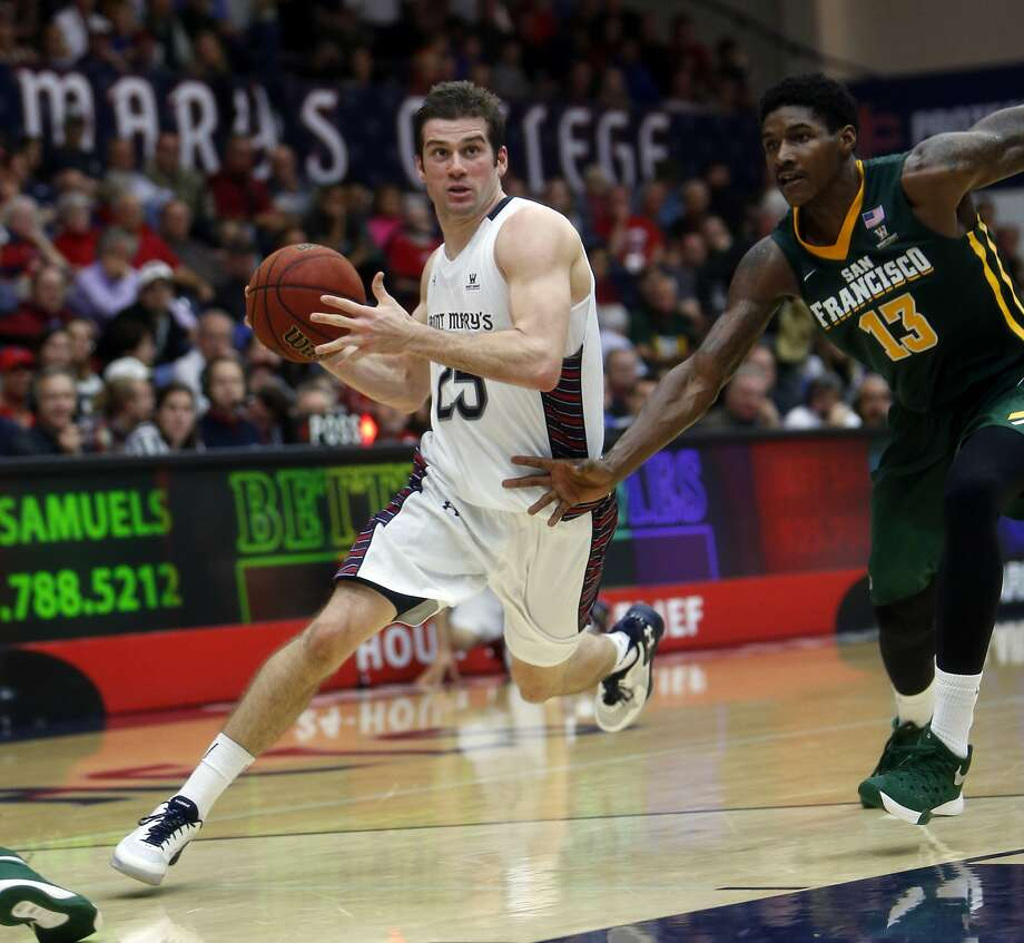 St. Mary's Joe Rahon drives past USF's Dont'e Reynolds in 2nd half during Gaels' 74-52 win in WCC basketball game in Moraga, Calif., on Monday, December 21, 2015. Photo: Scott Strazzante, The Chronicle