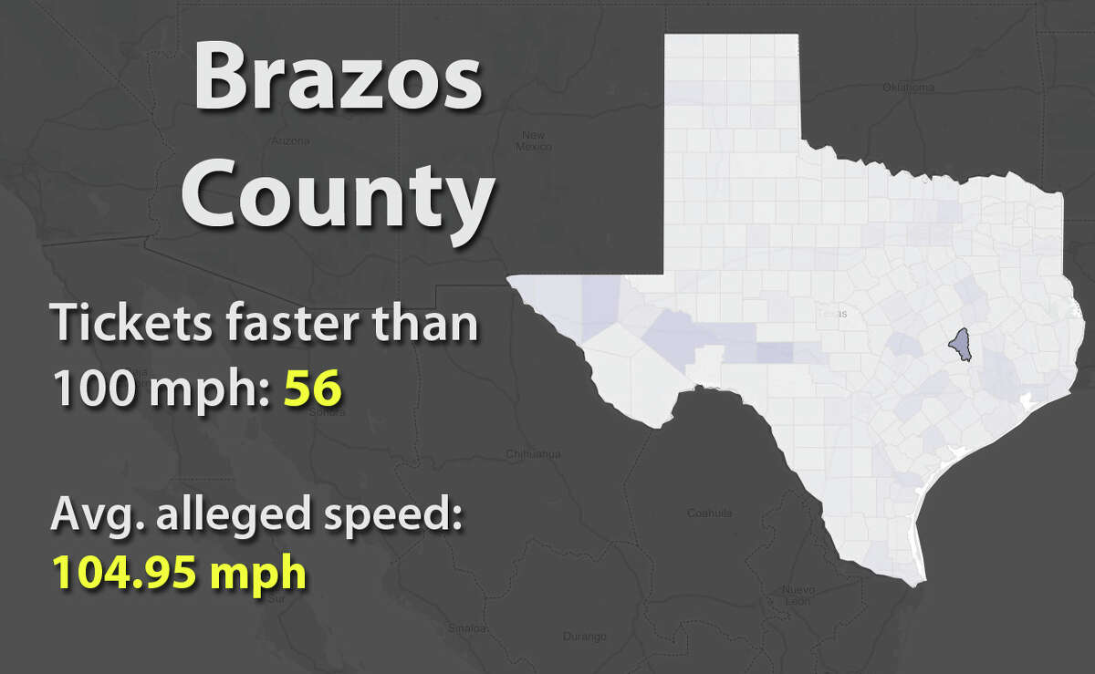 See the counties with the most speeding tickets with alleged speeds faster than 100 mph.